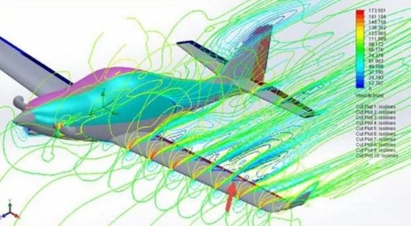 CAE Aplicada en la Aeronáutica - Mecánica - Grupo: 9SA