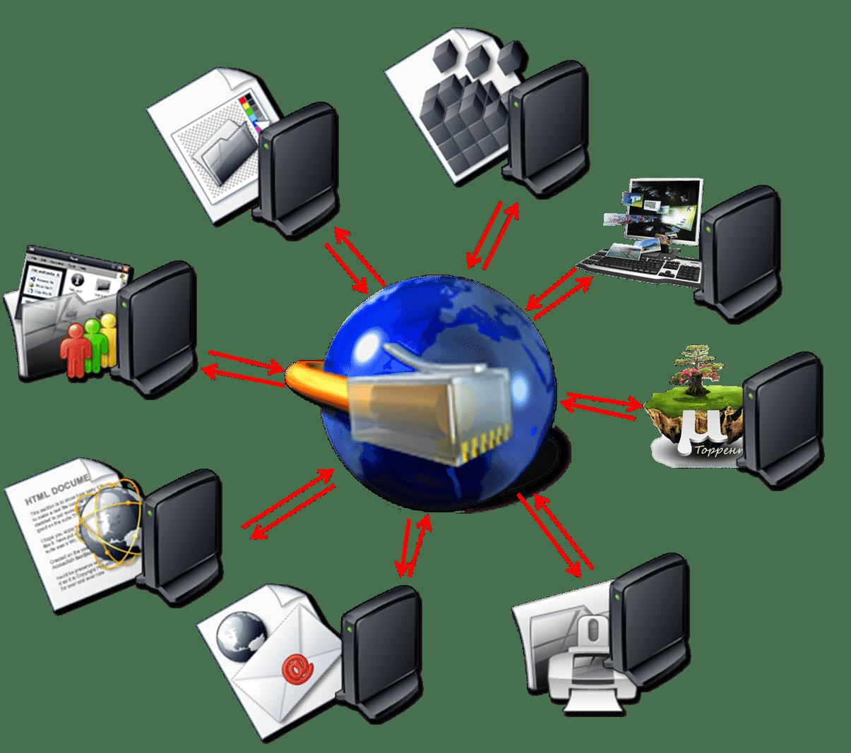 ITIC 7TI Sistemas Operativos II L-V 9-10