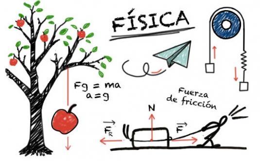 Física General 3Y