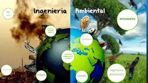 Ingeniería Ambiental 4W