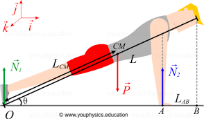 """Física Industrial 4 """"O"""""""