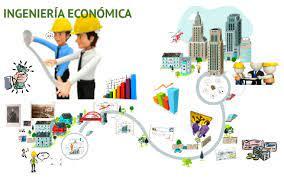 Ingeniería Económica Ing. Ind.