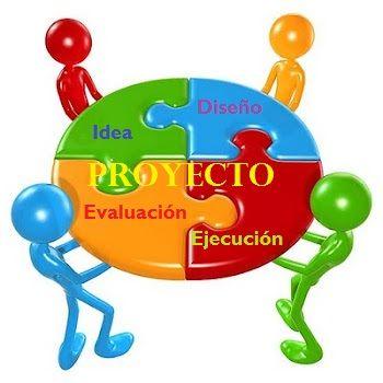 Formulación y evaluación de proyectos 9F