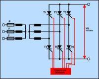 CONTROL DE MÁQUINAS ELÉCTRICAS 1