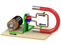 Electricidad Magnetismo y Óptica 3W