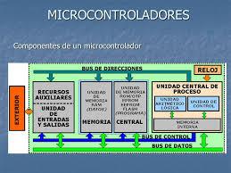 MICROCONTROLADORES MECATRÓNICA GRUPO 7U